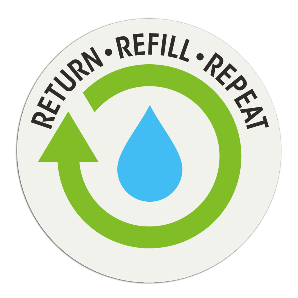 """An arrow, leading round in a circle, with the words """"Return-Refill-Repeat"""" above it."""